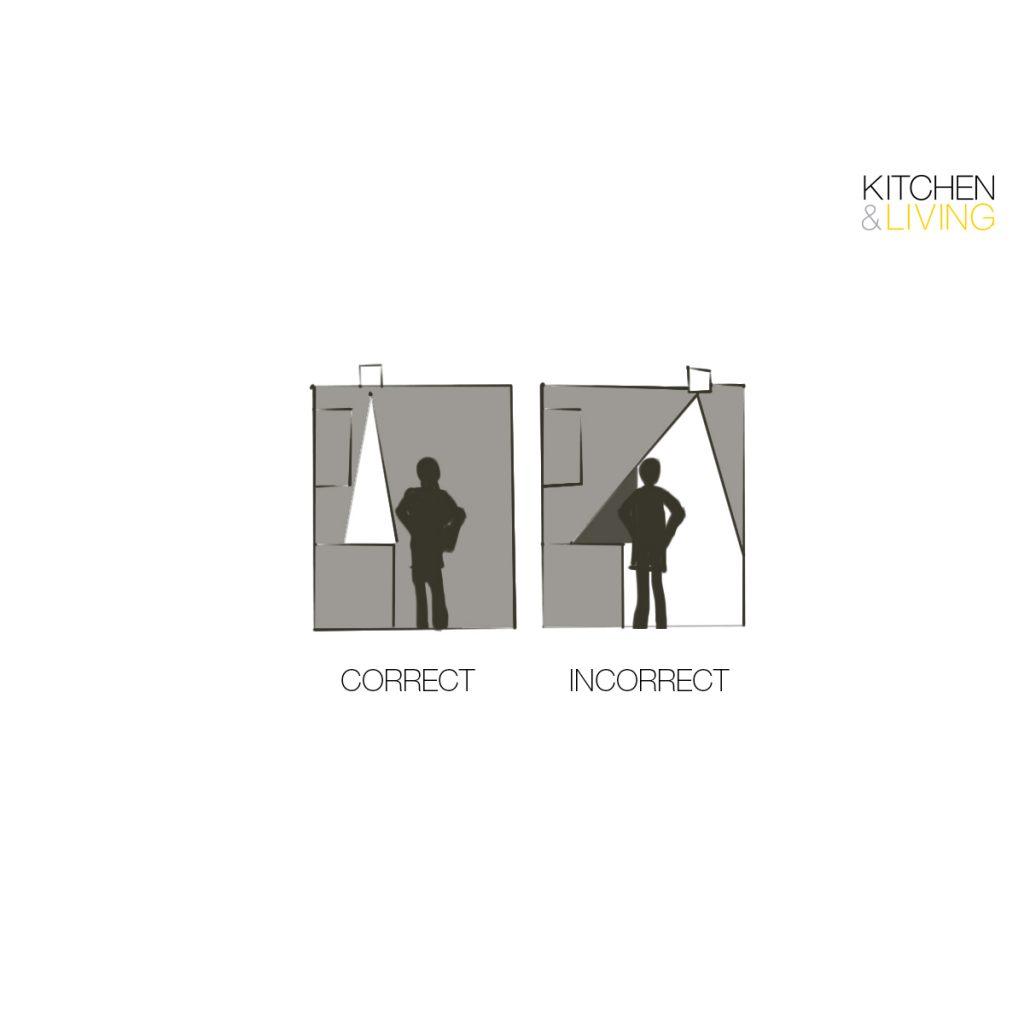 Ergonomic Kitchen Design Tips